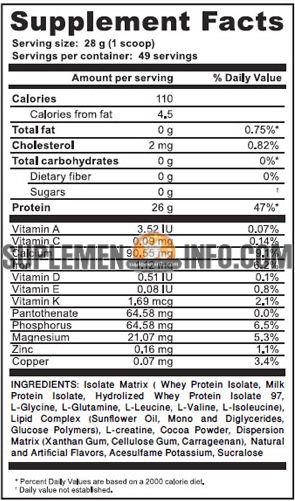 4 Dimension Nutrition Isolate Matrix2