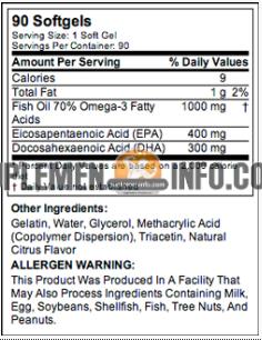 MusclePharm Fish Oil2