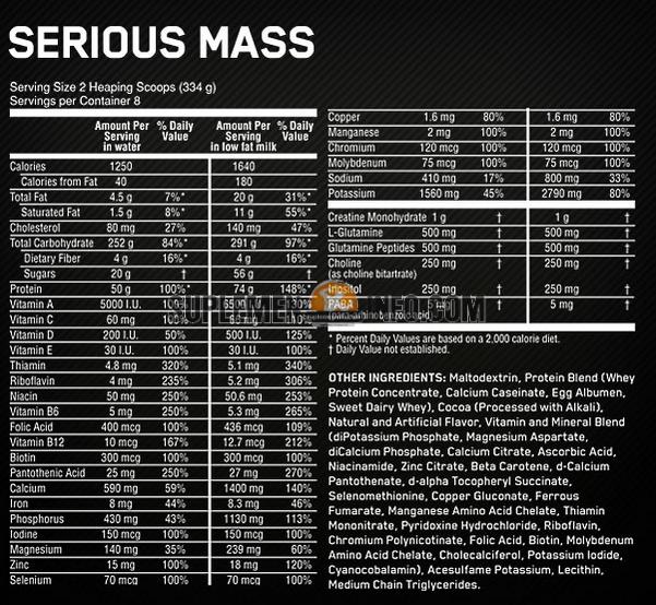 Serious Mass Optimum Nutrition2