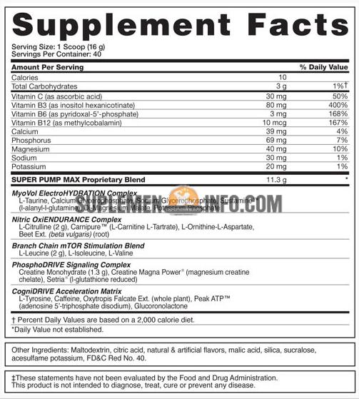 SuperPump Max – Gaspari Nutrition2