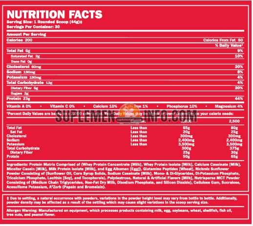 Syntha 6 Whey Protein2