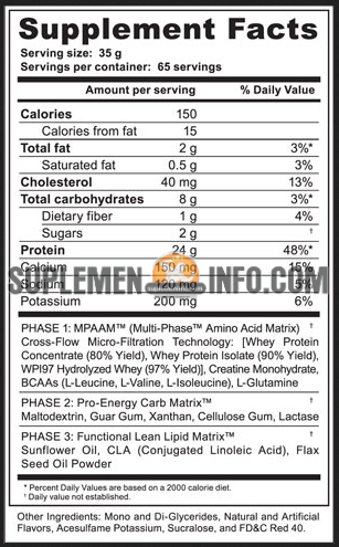 Whey Phase 4 Dimension Nutrition2